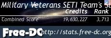 SETI Stats