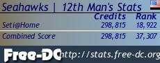 12s FreeDC Team Stats